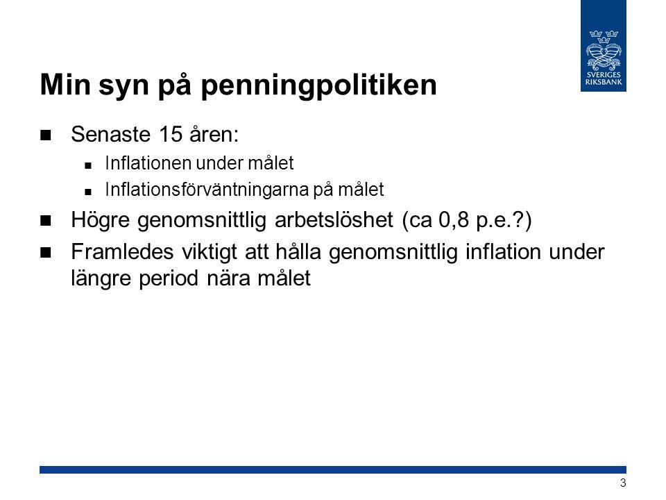 Min syn på penningpolitiken  Senaste 15 åren:  Inflationen under målet  Inflationsförväntningarna på målet  Högre genomsnittlig arbetslöshet (ca 0,8 p.e.?)  Framledes viktigt att hålla genomsnittlig inflation under längre period nära målet 3