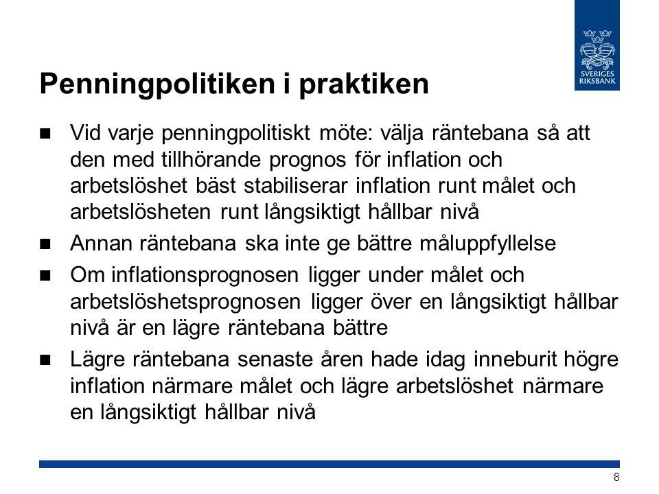 Penningpolitiken i praktiken  Vid varje penningpolitiskt möte: välja räntebana så att den med tillhörande prognos för inflation och arbetslöshet bäst stabiliserar inflation runt målet och arbetslösheten runt långsiktigt hållbar nivå  Annan räntebana ska inte ge bättre måluppfyllelse  Om inflationsprognosen ligger under målet och arbetslöshetsprognosen ligger över en långsiktigt hållbar nivå är en lägre räntebana bättre  Lägre räntebana senaste åren hade idag inneburit högre inflation närmare målet och lägre arbetslöshet närmare en långsiktigt hållbar nivå 8