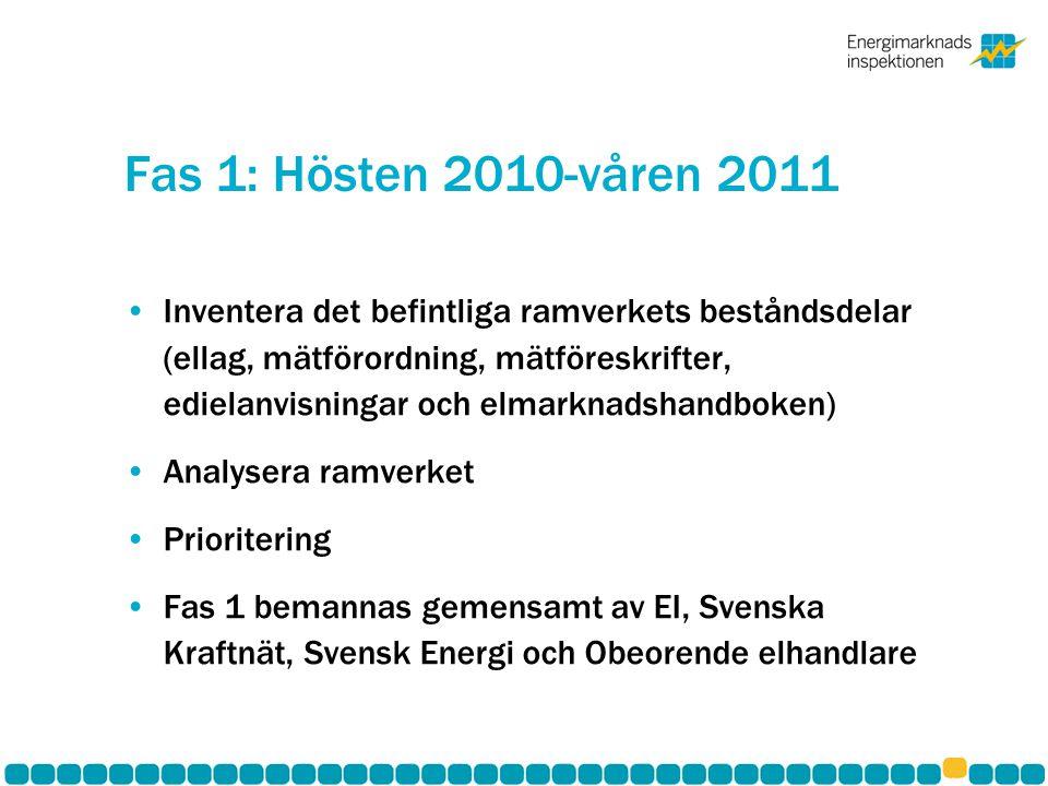Fas 2: Hösten 2011-våren 2012 •Utformning och beslut av nya mätföreskrifter •Fas 2 bemannas huvudsakligen av EI