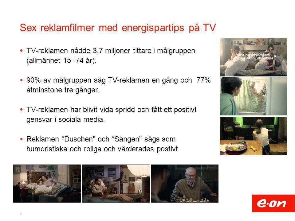 Sex reklamfilmer med energispartips på TV  TV-reklamen nådde 3,7 miljoner tittare i målgruppen (allmänhet 15 -74 år).  90% av målgruppen såg TV-rekl