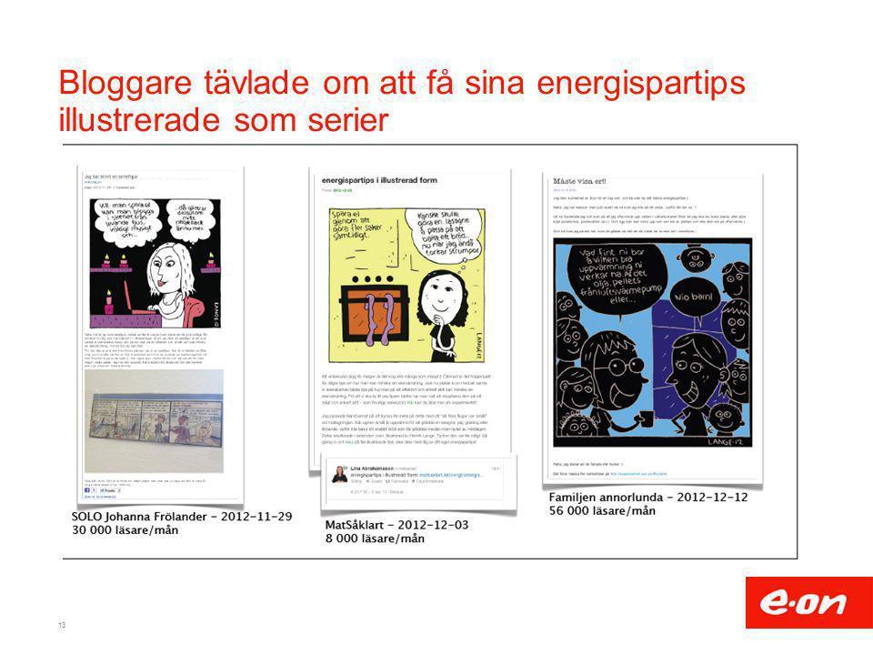 Bloggare tävlade om att få sina energispartips illustrerade som serier 13