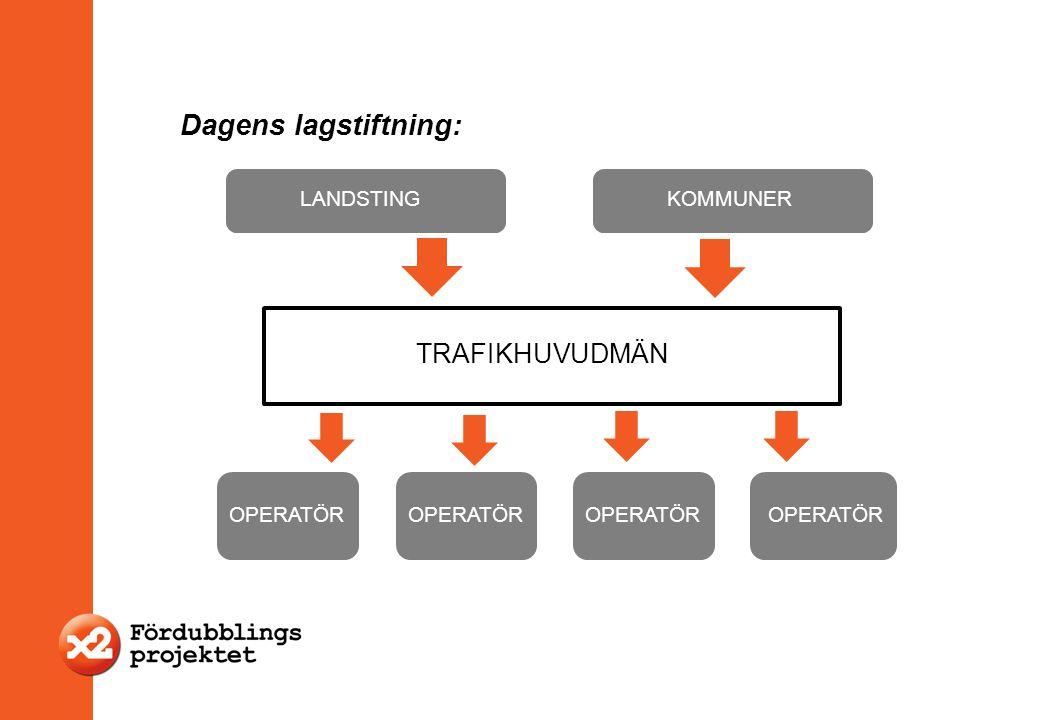 Dagens lagstiftning: COUNTY COUNCILS KOMMUNER OPERATÖR TRAFIKHUVUDMÄN LANDSTING