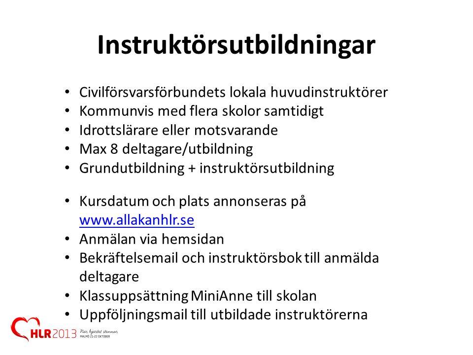 Instruktörsutbildningar • Civilförsvarsförbundets lokala huvudinstruktörer • Kommunvis med flera skolor samtidigt • Idrottslärare eller motsvarande •