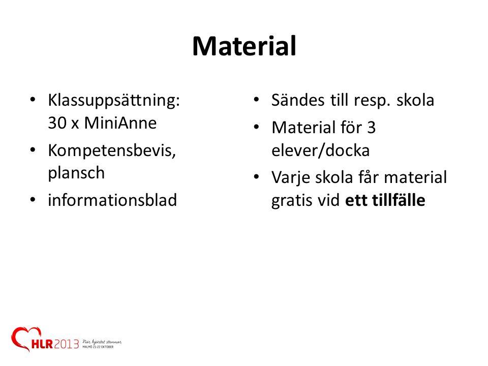 Material • Klassuppsättning: 30 x MiniAnne • Kompetensbevis, plansch • informationsblad • Sändes till resp. skola • Material för 3 elever/docka • Varj
