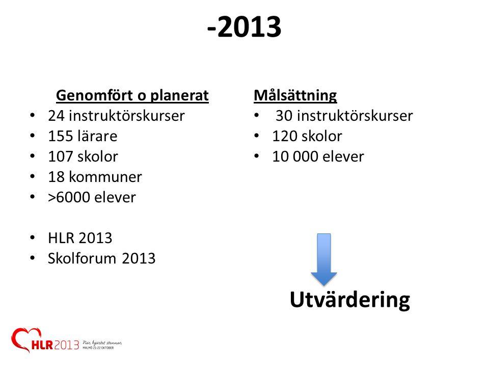 -2013 Genomfört o planerat • 24 instruktörskurser • 155 lärare • 107 skolor • 18 kommuner • >6000 elever • HLR 2013 • Skolforum 2013 Målsättning • 30