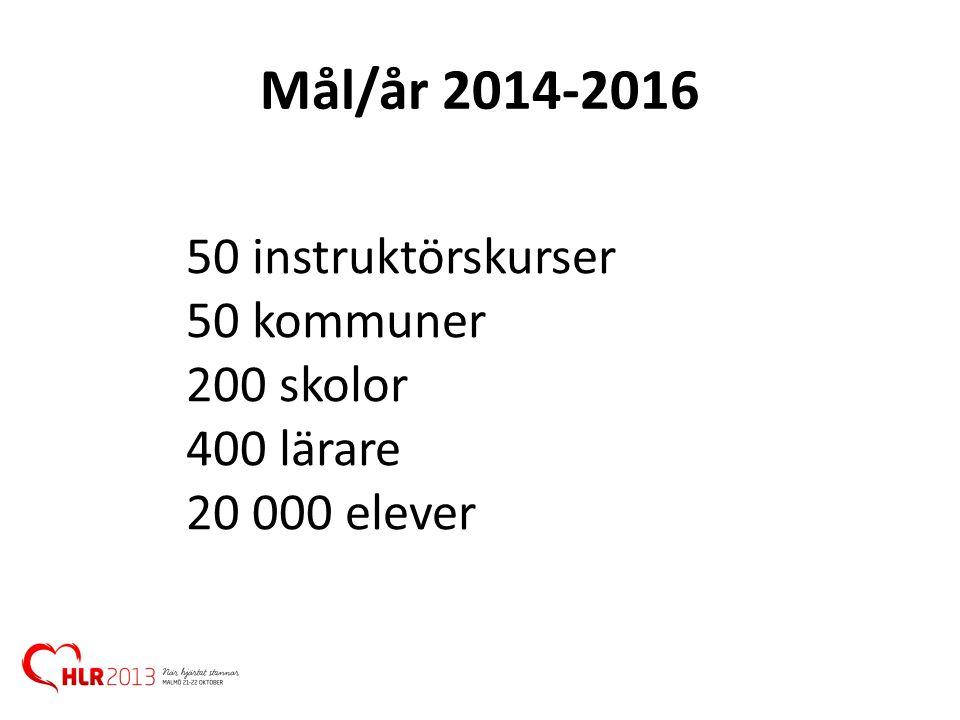 Mål/år 2014-2016 50 instruktörskurser 50 kommuner 200 skolor 400 lärare 20 000 elever