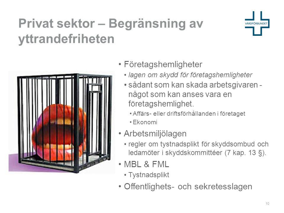 Privat sektor – Begränsning av yttrandefriheten •Företagshemligheter •lagen om skydd för företagshemligheter •sådant som kan skada arbetsgivaren - något som kan anses vara en företagshemlighet.