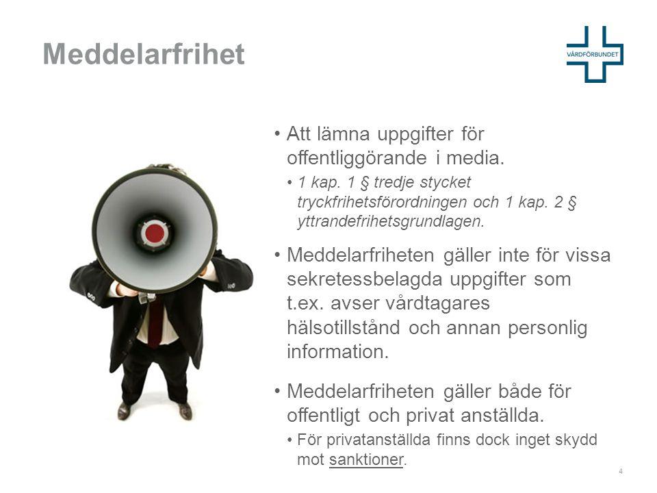 Meddelarfrihet •Att lämna uppgifter för offentliggörande i media.