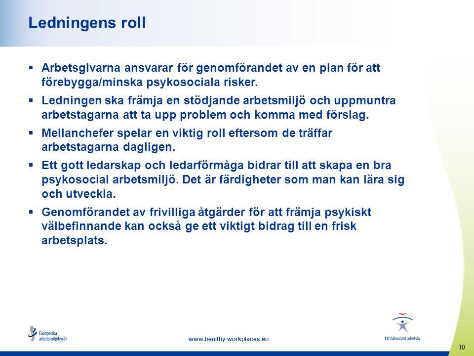 10 www.healthy-workplaces.eu Ledningens roll  Arbetsgivarna ansvarar för genomförandet av en plan för att förebygga/minska psykosociala risker.  Led