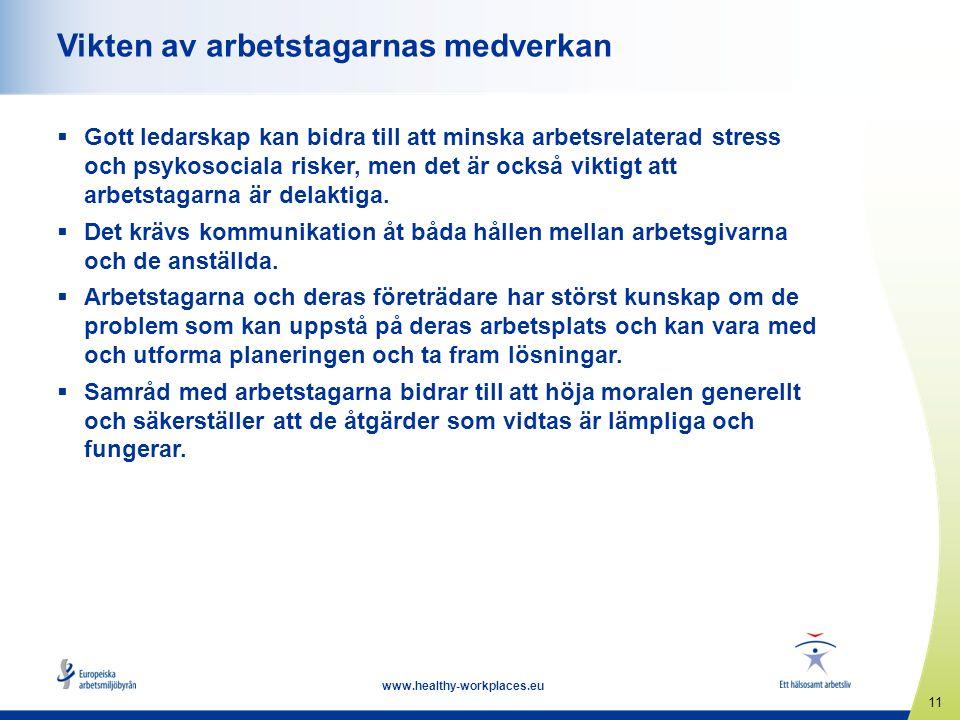11 www.healthy-workplaces.eu Vikten av arbetstagarnas medverkan  Gott ledarskap kan bidra till att minska arbetsrelaterad stress och psykosociala ris