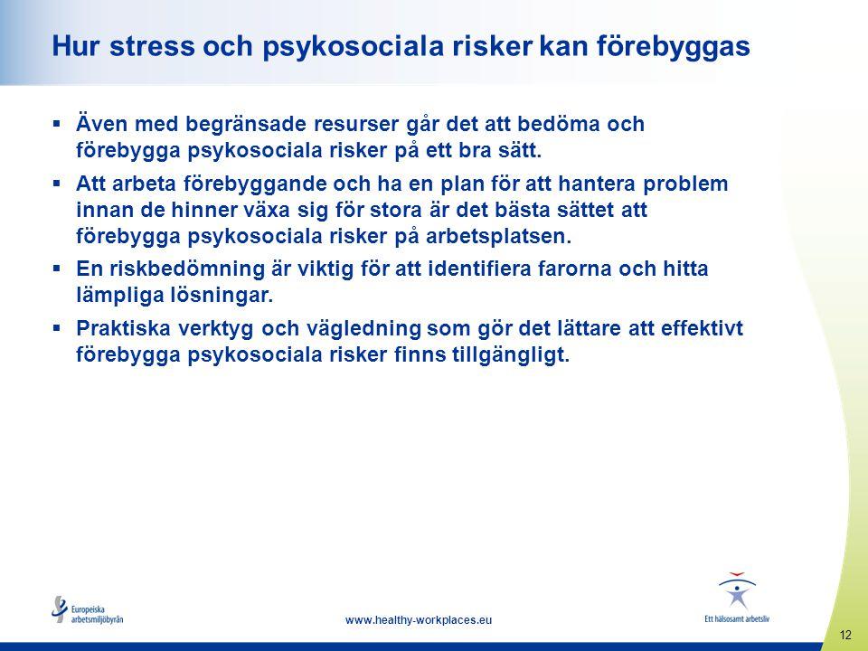 12 www.healthy-workplaces.eu Hur stress och psykosociala risker kan förebyggas  Även med begränsade resurser går det att bedöma och förebygga psykoso