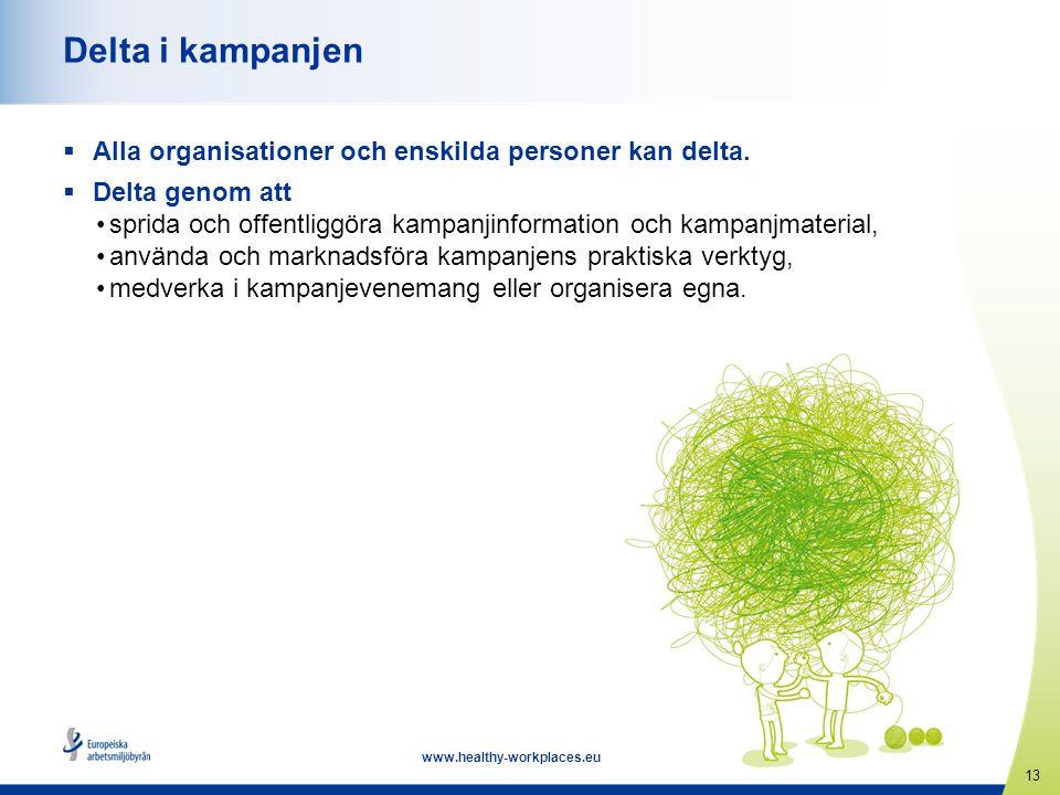 13 www.healthy-workplaces.eu Delta i kampanjen  Alla organisationer och enskilda personer kan delta.  Delta genom att • sprida och offentliggöra kam
