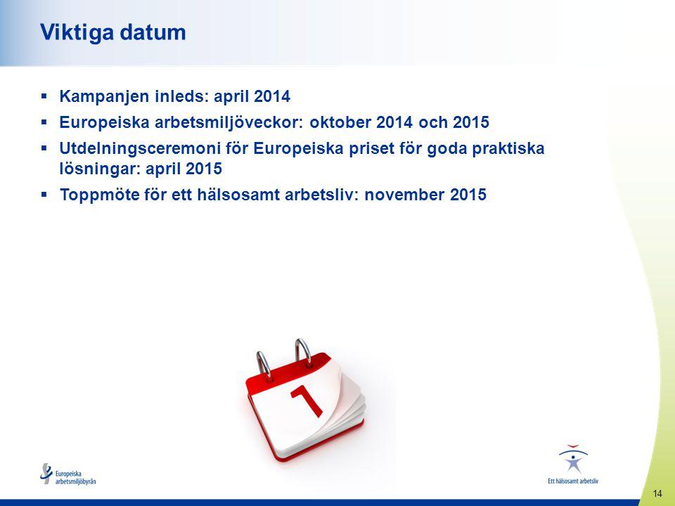 14 www.healthy-workplaces.eu Viktiga datum  Kampanjen inleds: april 2014  Europeiska arbetsmiljöveckor: oktober 2014 och 2015  Utdelningsceremoni f