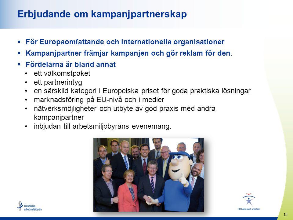 15 www.healthy-workplaces.eu Erbjudande om kampanjpartnerskap  För Europaomfattande och internationella organisationer  Kampanjpartner främjar kampa