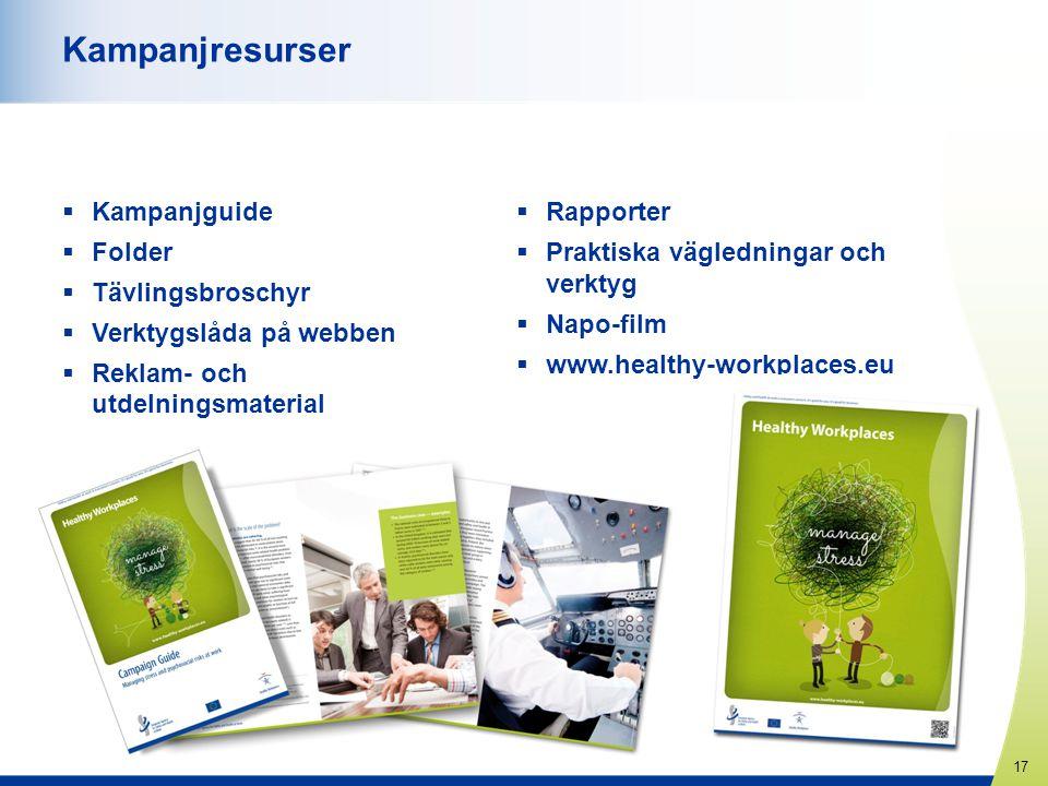 17 www.healthy-workplaces.eu Kampanjresurser  Kampanjguide  Folder  Tävlingsbroschyr  Verktygslåda på webben  Reklam- och utdelningsmaterial  Ra