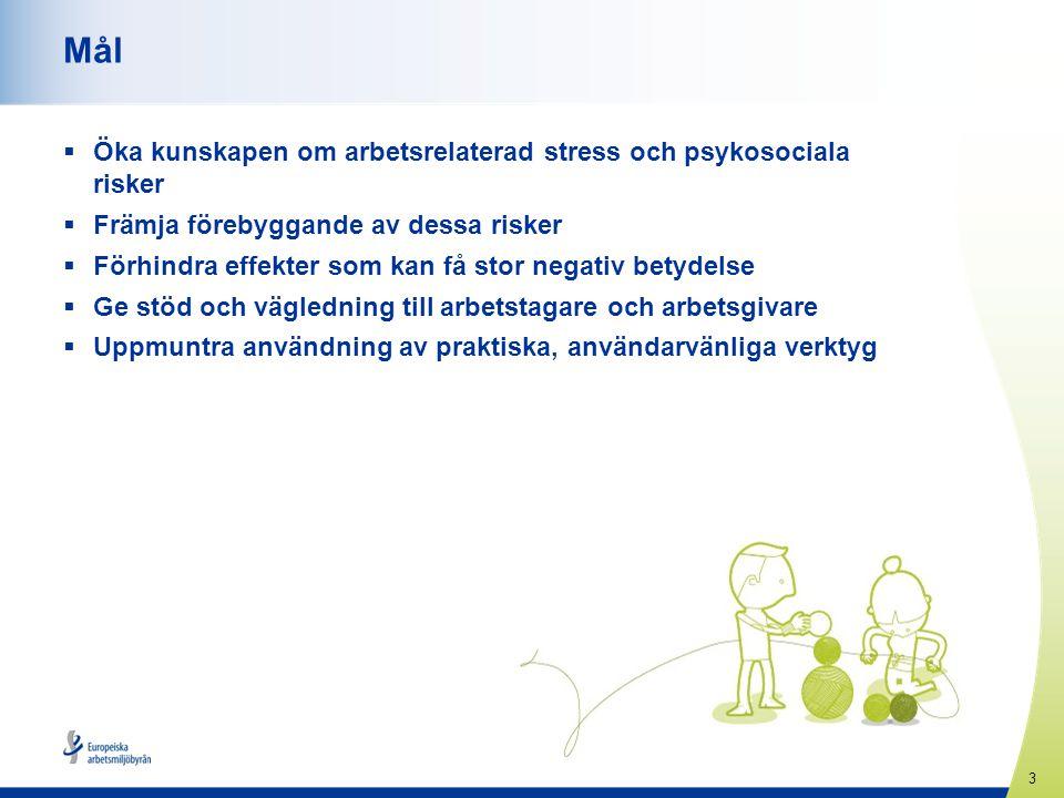 3 www.healthy-workplaces.eu Mål  Öka kunskapen om arbetsrelaterad stress och psykosociala risker  Främja förebyggande av dessa risker  Förhindra ef