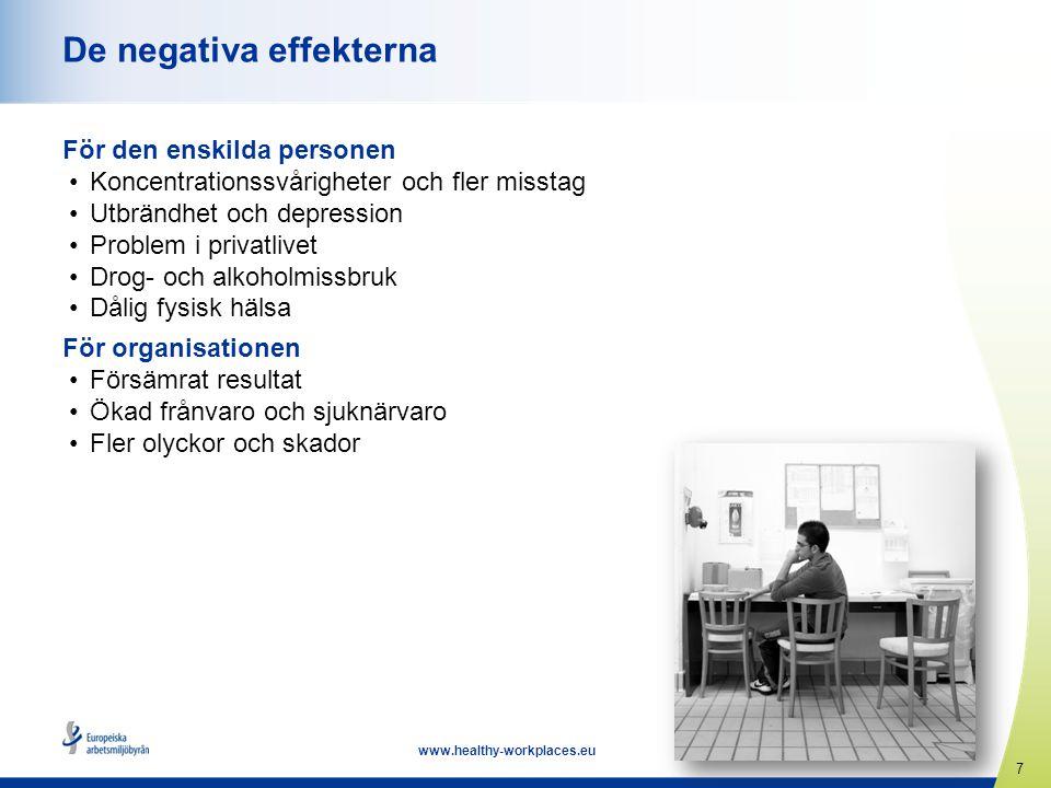 7 www.healthy-workplaces.eu De negativa effekterna För den enskilda personen • Koncentrationssvårigheter och fler misstag • Utbrändhet och depression