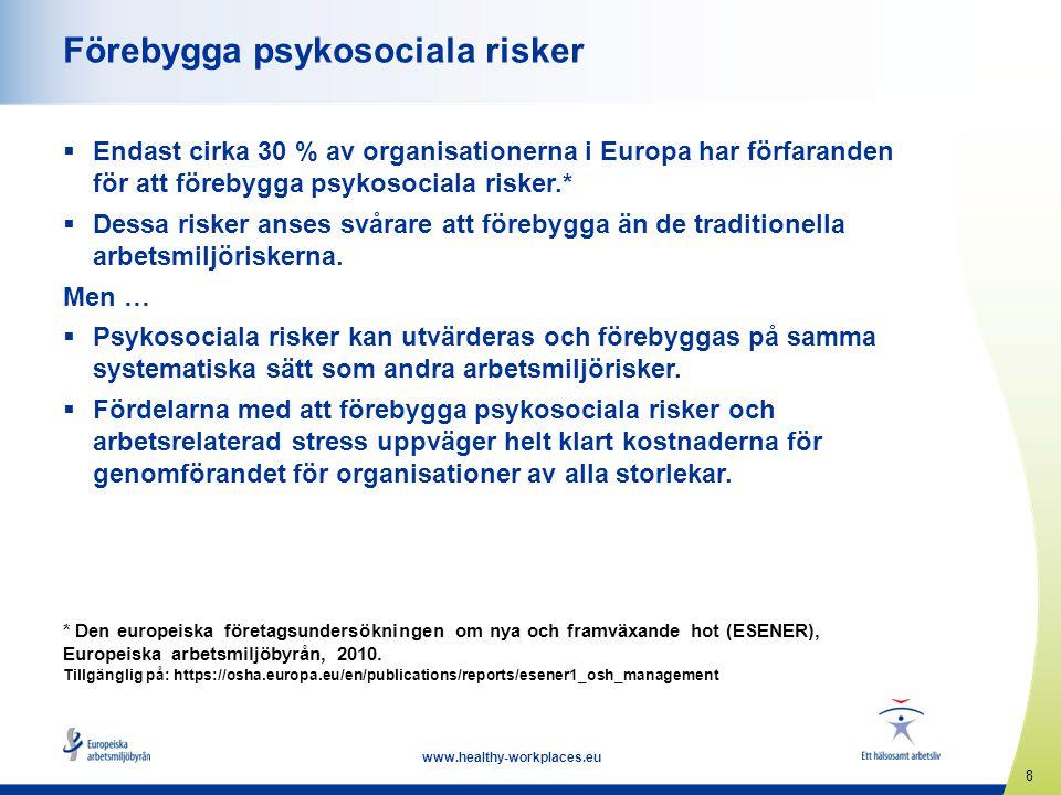 9 www.healthy-workplaces.eu Fördelarna med att förebygga psykosociala risker  Ökat välbefinnande och trivsel på arbetet för arbetstagarna  Friska, motiverade och produktiva arbetstagare  Förbättrat resultat generellt och ökad produktivitet  Minskad frånvaro och personalomsättning  Minskade kostnader och bördor för samhället i stort  Efterlevnad av lagstadgade krav