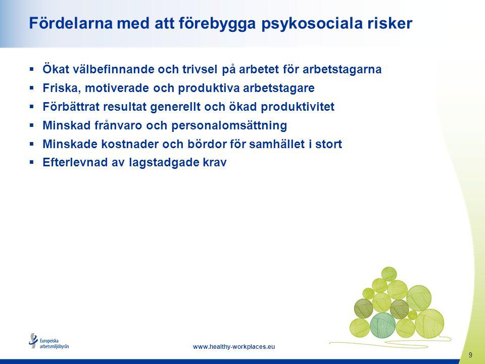 9 www.healthy-workplaces.eu Fördelarna med att förebygga psykosociala risker  Ökat välbefinnande och trivsel på arbetet för arbetstagarna  Friska, m