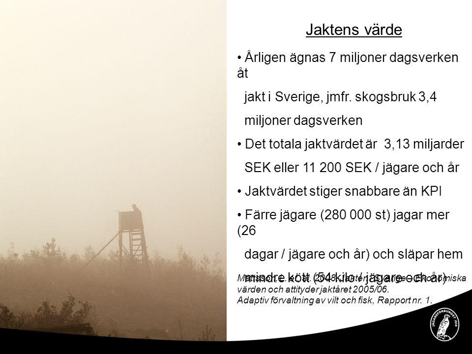 Jaktens värde • Årligen ägnas 7 miljoner dagsverken åt jakt i Sverige, jmfr. skogsbruk 3,4 miljoner dagsverken • Det totala jaktvärdet är 3,13 miljard