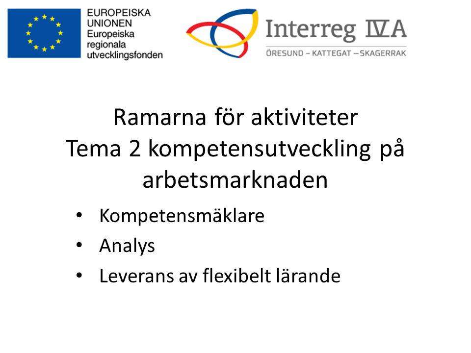 Ramarna för aktiviteter Tema 2 kompetensutveckling på arbetsmarknaden • Kompetensmäklare • Analys • Leverans av flexibelt lärande