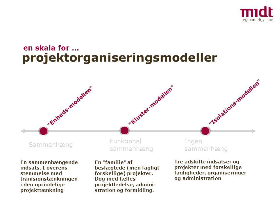 """projektorganiseringsmodeller en skala for … """" Enheds-modellen """" """" Kluster-modellen """" Sammenhæng """" Isolations-modellen """" Funktionel sammenhæng Ingen sa"""