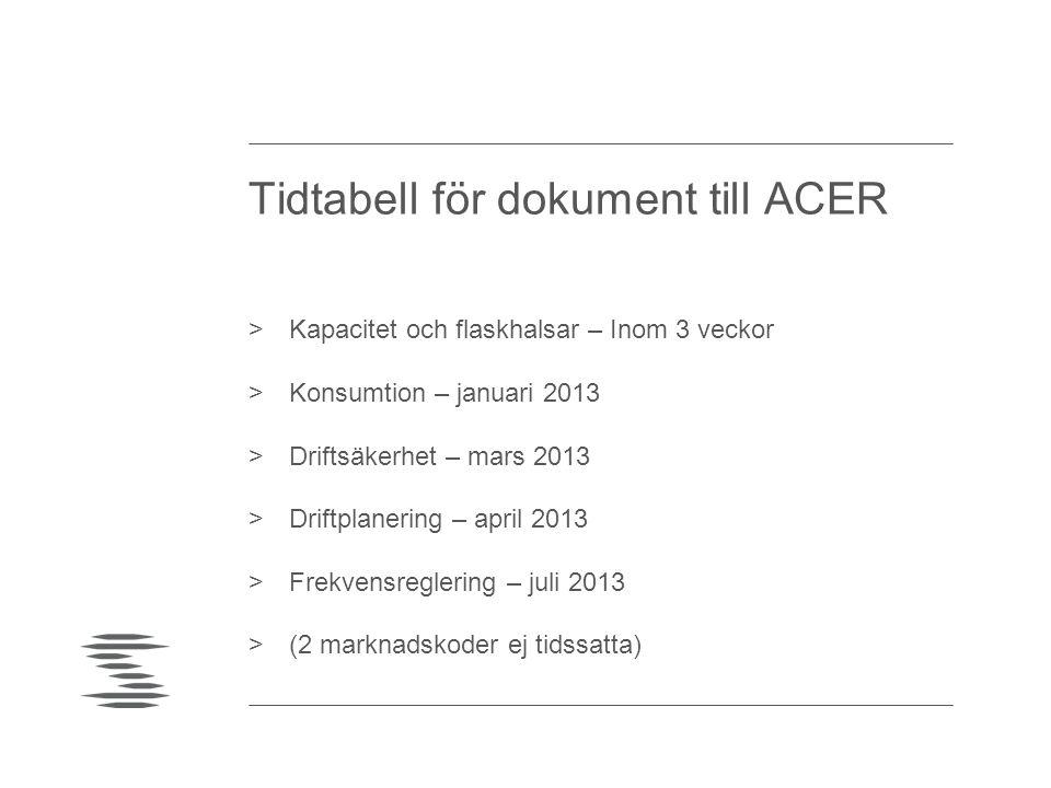 Tidtabell för dokument till ACER >Kapacitet och flaskhalsar – Inom 3 veckor >Konsumtion – januari 2013 >Driftsäkerhet – mars 2013 >Driftplanering – ap