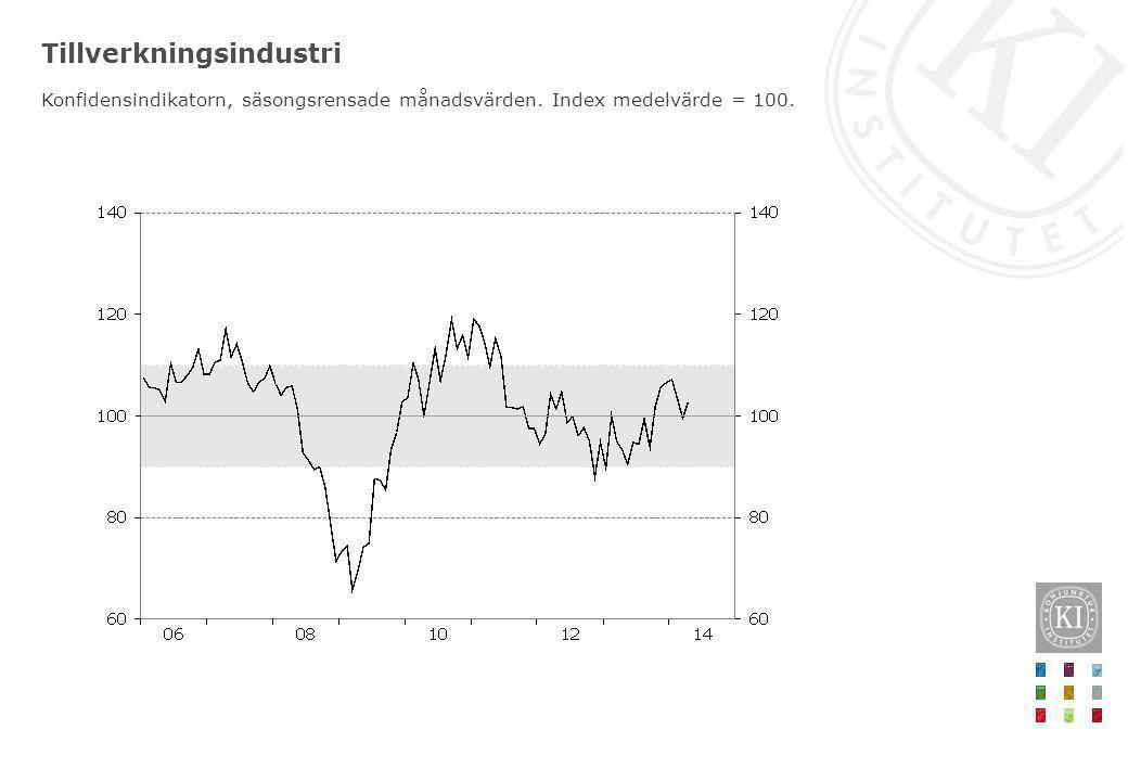 Lägre inflation i Sverige än i de flesta andra EU-länder HIKP, årlig procentuell förändring