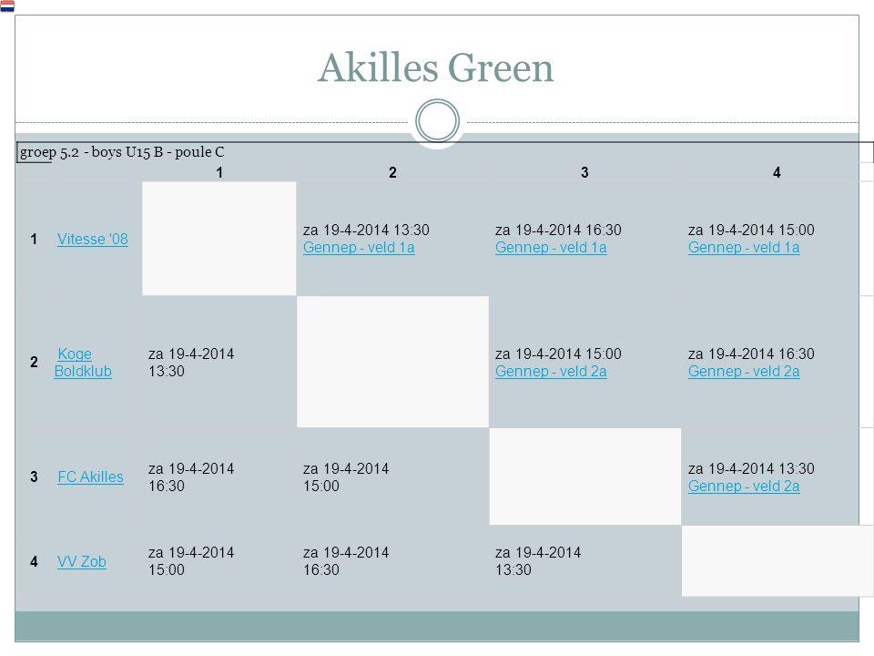 Akilles Green groep 5.2 - boys U15 B - poule C 1234 1 Vitesse 08 za 19-4-2014 13:30 Gennep - veld 1a Gennep - veld 1a za 19-4-2014 16:30 Gennep - veld 1a Gennep - veld 1a za 19-4-2014 15:00 Gennep - veld 1a Gennep - veld 1a 2 Koge Boldklub Koge Boldklub za 19-4-2014 13:30 za 19-4-2014 15:00 Gennep - veld 2a Gennep - veld 2a za 19-4-2014 16:30 Gennep - veld 2a Gennep - veld 2a 3 FC Akilles za 19-4-2014 16:30 za 19-4-2014 15:00 za 19-4-2014 13:30 Gennep - veld 2a Gennep - veld 2a 4 VV Zob za 19-4-2014 15:00 za 19-4-2014 16:30 za 19-4-2014 13:30