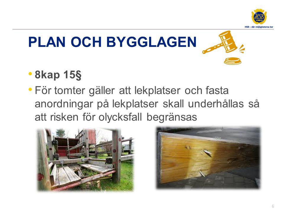 PLAN OCH BYGGLAGEN • 8kap 15§ • För tomter gäller att lekplatser och fasta anordningar på lekplatser skall underhållas så att risken för olycksfall be