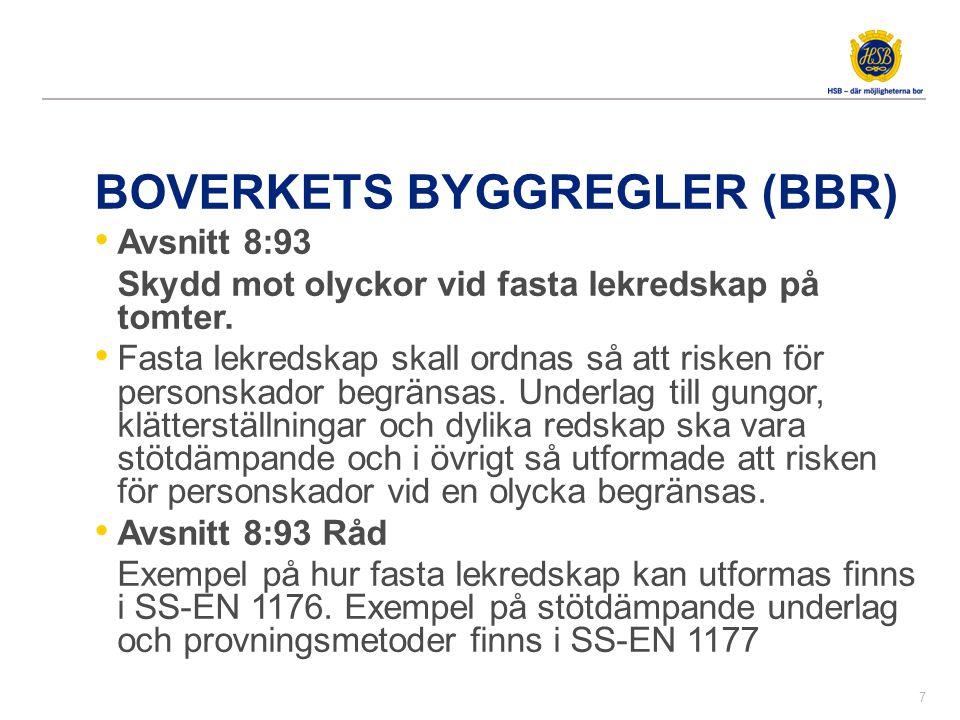BOVERKETS BYGGREGLER (BBR) • Avsnitt 8:93 Skydd mot olyckor vid fasta lekredskap på tomter. • Fasta lekredskap skall ordnas så att risken för personsk