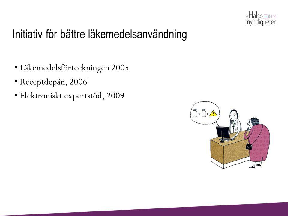 • Läkemedelsförteckningen 2005 • Receptdepån, 2006 • Elektroniskt expertstöd, 2009 Initiativ för bättre läkemedelsanvändning