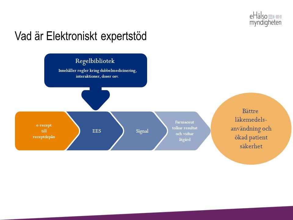 e-recept till receptdepån EES Signal Farmaceut tolkar resultat och vidtar åtgärd Bättre läkemedels- användning och ökad patient säkerhet Regelbibliote