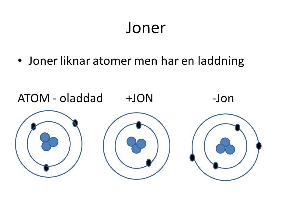 Joner • Joner liknar atomer men har en laddning ATOM - oladdad +JON -Jon