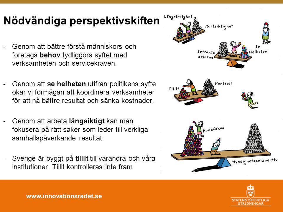 www.innovationsradet.se Nödvändiga perspektivskiften -Genom att bättre förstå människors och företags behov tydliggörs syftet med verksamheten och servicekraven.