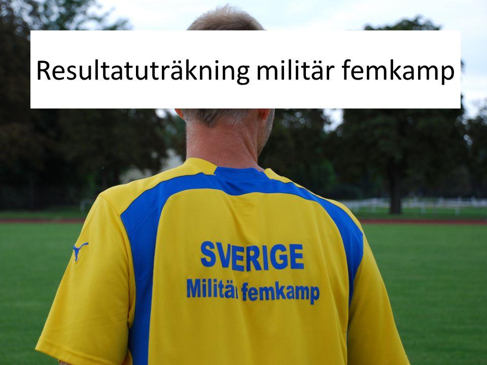 Resultatuträkning militär femkamp