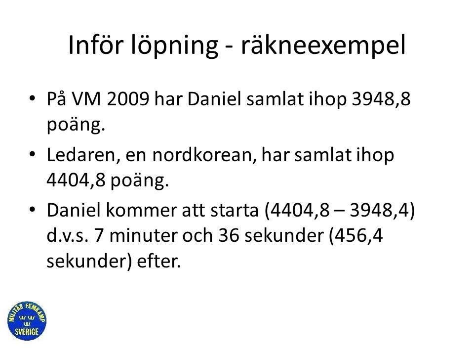 Inför löpning - räkneexempel • På VM 2009 har Daniel samlat ihop 3948,8 poäng. • Ledaren, en nordkorean, har samlat ihop 4404,8 poäng. • Daniel kommer