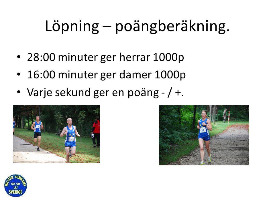 Löpning – poängberäkning. • 28:00 minuter ger herrar 1000p • 16:00 minuter ger damer 1000p • Varje sekund ger en poäng - / +.