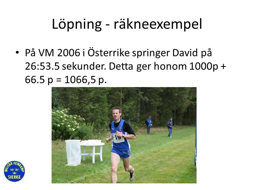 Löpning - räkneexempel • På VM 2006 i Österrike springer David på 26:53.5 sekunder. Detta ger honom 1000p + 66.5 p = 1066,5 p.