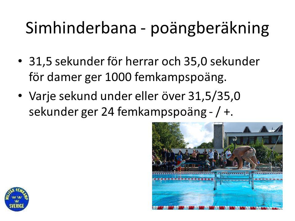 Simhinderbana - poängberäkning • 31,5 sekunder för herrar och 35,0 sekunder för damer ger 1000 femkampspoäng. • Varje sekund under eller över 31,5/35,