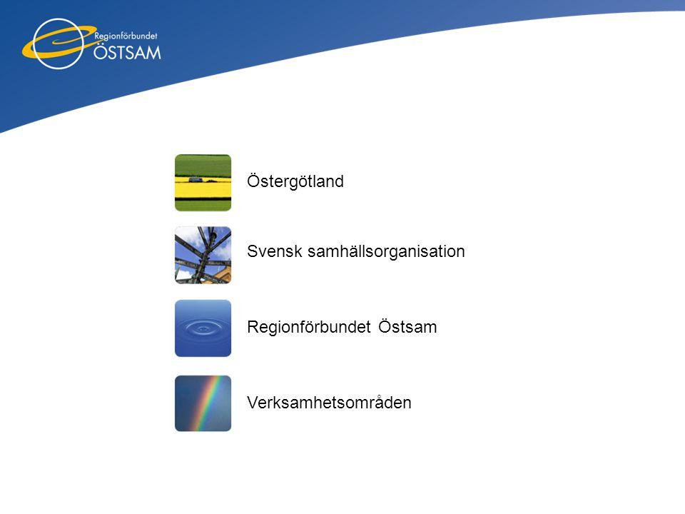 Östergötland Regionförbundet Östsam Svensk samhällsorganisation Verksamhetsområden