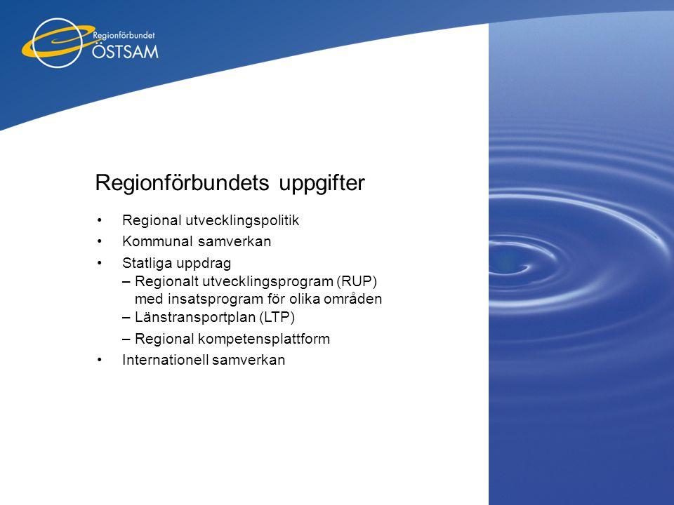 Regionförbundets uppgifter •Regional utvecklingspolitik •Kommunal samverkan •Statliga uppdrag – Regionalt utvecklingsprogram (RUP) med insatsprogram f