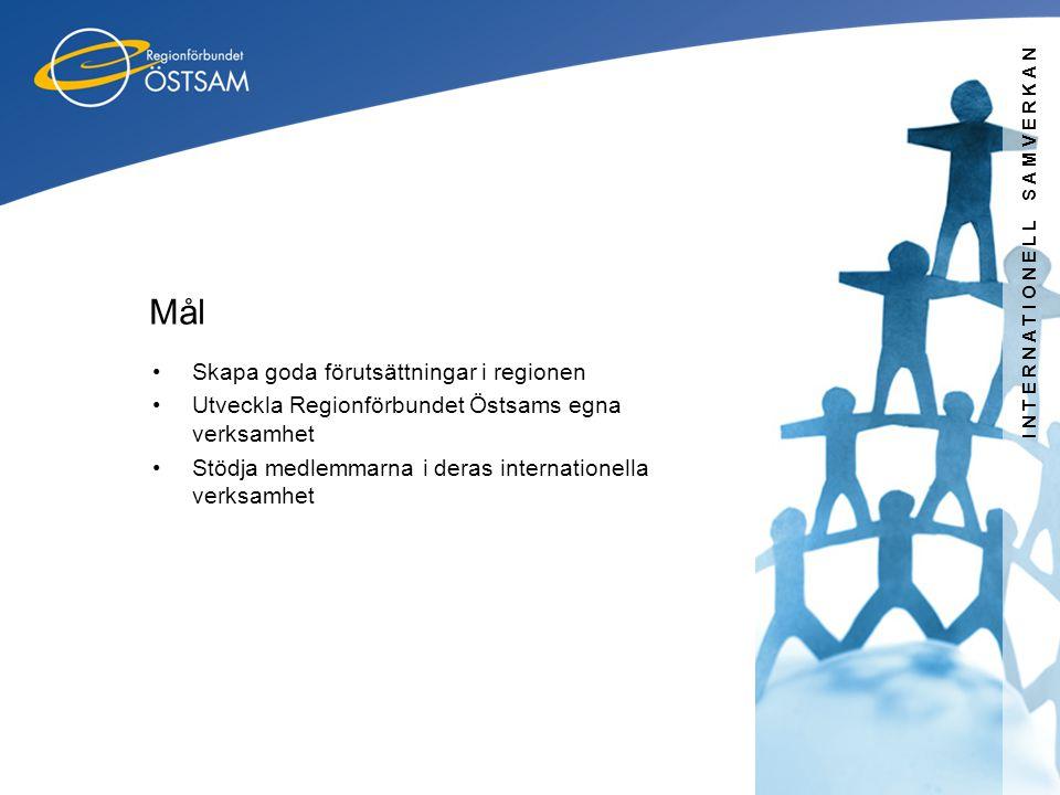INTERNATIONELL SAMVERKAN Mål •Skapa goda förutsättningar i regionen •Utveckla Regionförbundet Östsams egna verksamhet •Stödja medlemmarna i deras inte