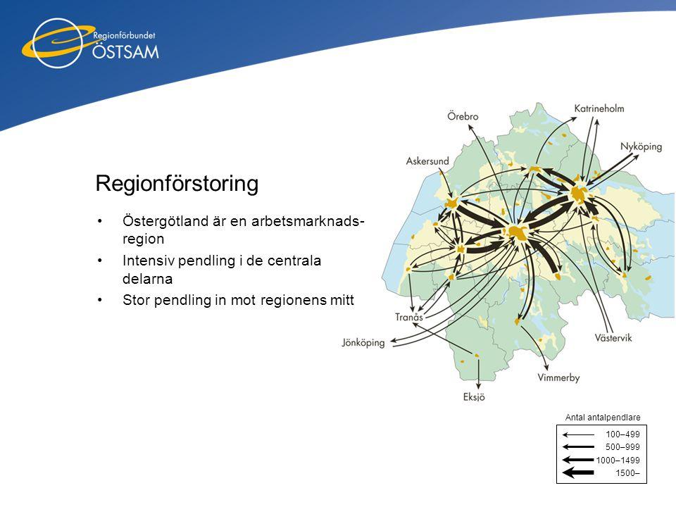 Regionförstoring •Östergötland är en arbetsmarknads- region •Intensiv pendling i de centrala delarna •Stor pendling in mot regionens mitt Antal antalp