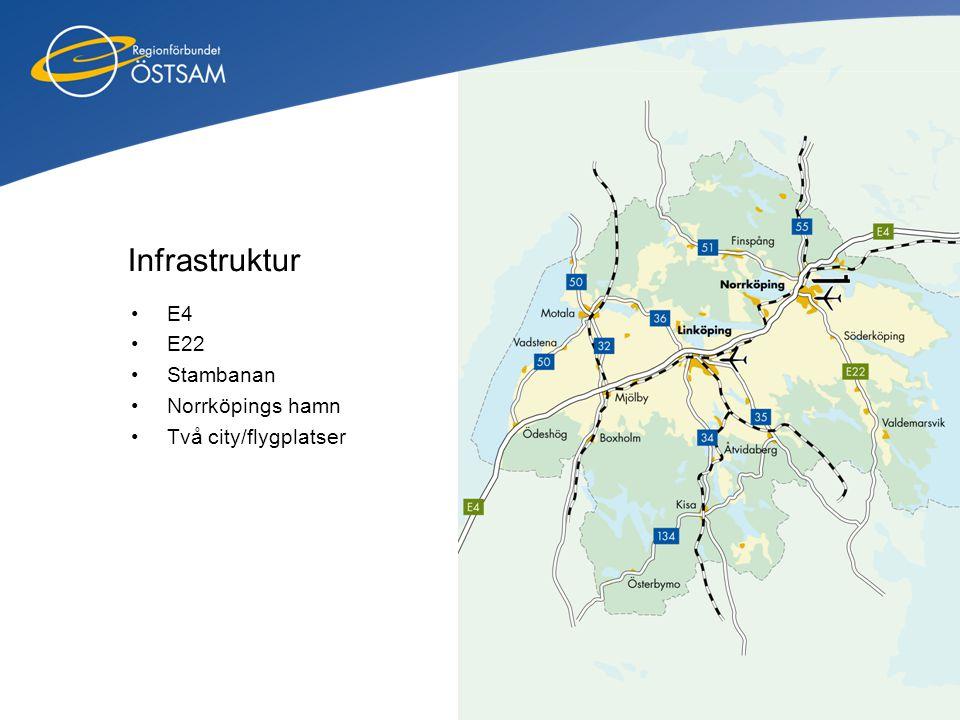 Infrastruktur •E4 •E22 •Stambanan •Norrköpings hamn •Två city/flygplatser