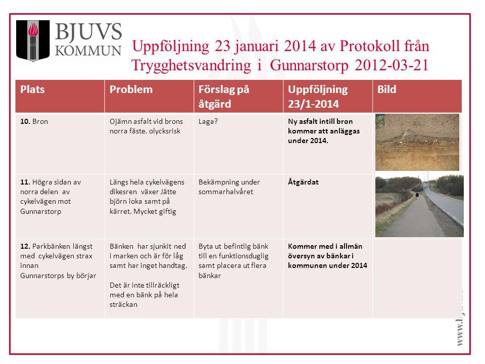 www.bjuv.se Uppföljning 23 januari 2014 av Protokoll från Trygghetsvandring i Gunnarstorp 2012-03-21 PlatsProblemFörslag på åtgärd Uppföljning 23/1-2014 Bild 13.