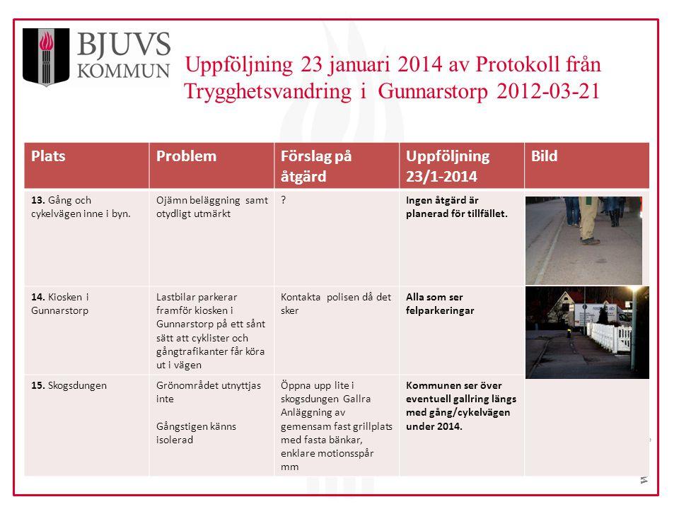 www.bjuv.se Uppföljning 23 januari 2014 av Protokoll från Trygghetsvandring i Gunnarstorp 2012-03-21 Belysning PlatsProblemFörslag på åtgärd Uppföljning 23/1-2014 Bild 16.