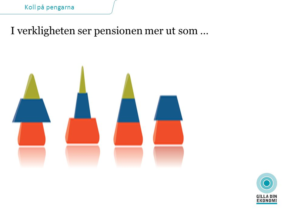 Koll på pengarna I verkligheten ser pensionen mer ut som …