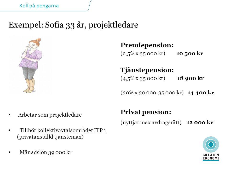 Koll på pengarna Exempel: Sofia 33 år, projektledare Premiepension: (2,5% x 35 000 kr) 10 500 kr Tjänstepension: (4,5% x 35 000 kr) 18 900 kr (30% x 39 000-35 000 kr) 14 400 kr Privat pension: (nyttjar max avdragsrätt) 12 000 kr • Arbetar som projektledare • Tillhör kollektivavtalsområdet ITP 1 (privatanställd tjänsteman) • Månadslön 39 000 kr