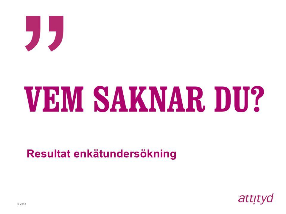 © 2012 Resultat enkätundersökning